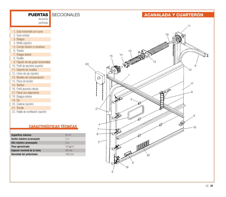 Sectional Garage Door Construction Details : Garage doors kalablinds ltd